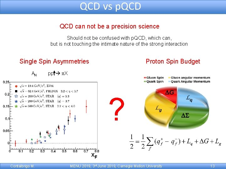 QCD vs p. QCD can not be a precision science Should not be confused