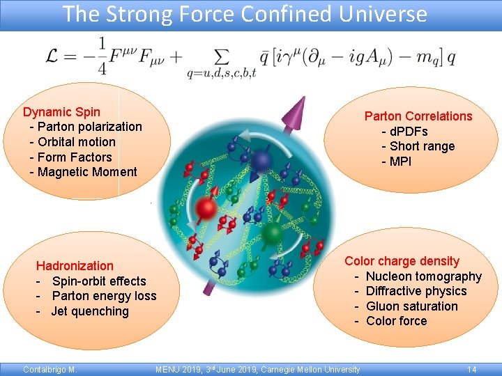 The Strong Force Confined Universe Dynamic Spin - Parton polarization - Orbital motion -