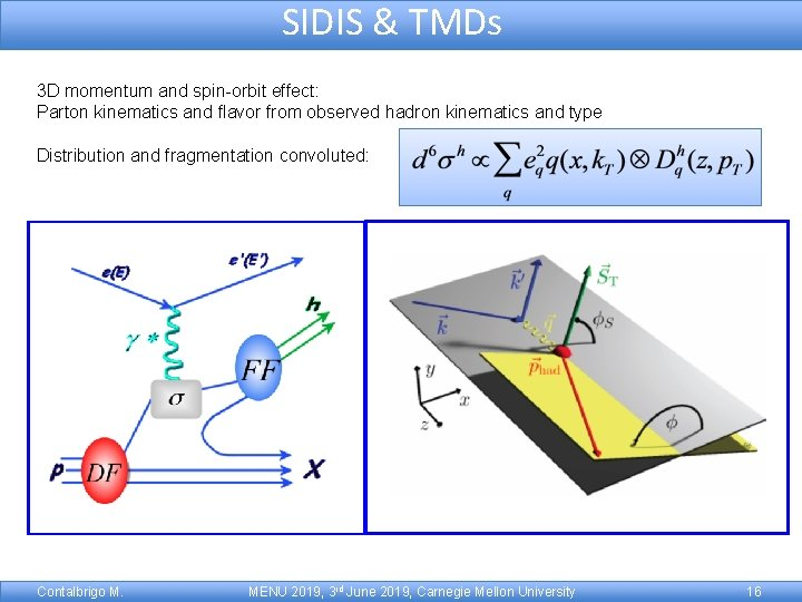 SIDIS & TMDs 3 D momentum and spin-orbit effect: Parton kinematics and flavor from