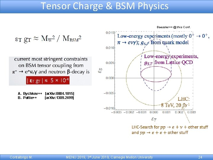 Tensor Charge & BSM Physics Baessler++ @ this Conf. A. Bychkov++ [ar. Xiv: 0804.