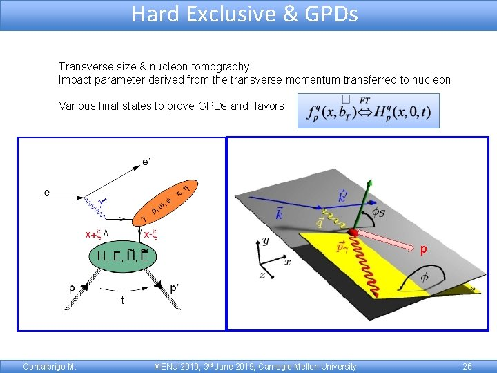 Hard Exclusive & GPDs Transverse size & nucleon tomography: Impact parameter derived from the