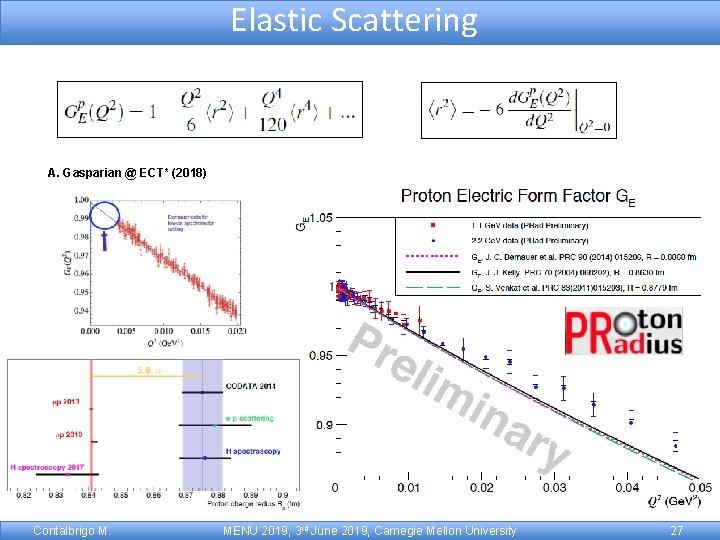 Elastic Scattering A. Gasparian @ ECT* (2018) Contalbrigo M. MENU 2019, 3 rd June