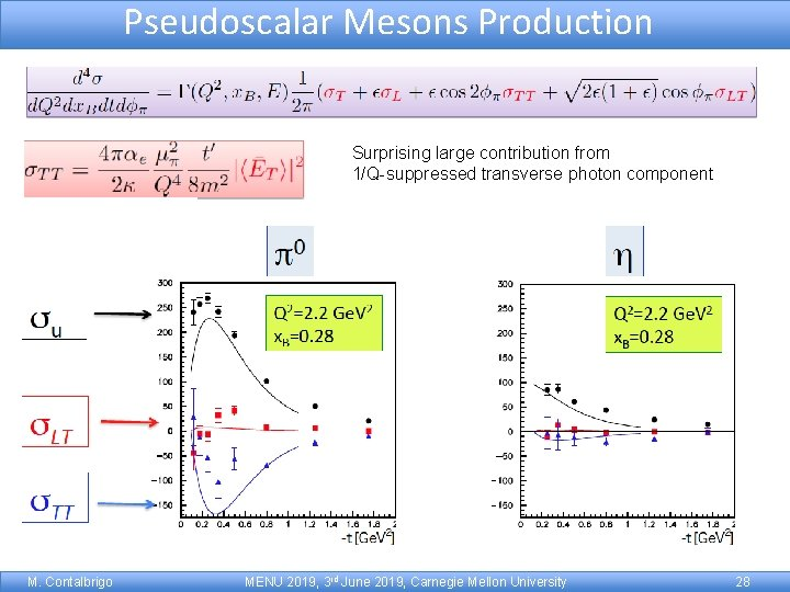 Pseudoscalar Mesons Production Surprising large contribution from 1/Q-suppressed transverse photon component M. Contalbrigo MENU