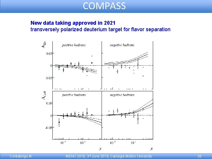 COMPASS New data taking approved in 2021 transversely polarized deuterium target for flavor separation