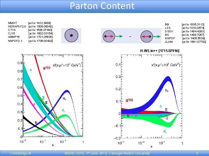 Parton Content MMHT HERAPDF 2. 0 CT 14 CJ 15 ABMP 16 NNPDF 3.