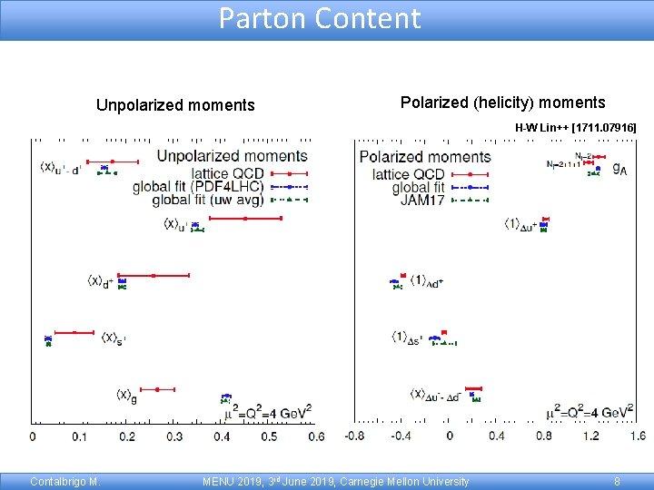 Parton Content Unpolarized moments Polarized (helicity) moments H-W Lin++ [1711. 07916] Contalbrigo M. MENU