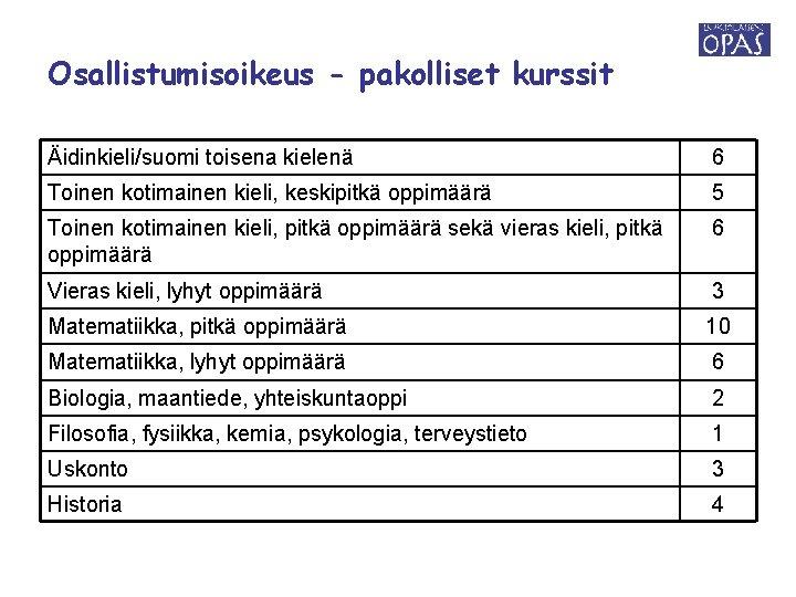 Osallistumisoikeus - pakolliset kurssit Äidinkieli/suomi toisena kielenä 6 Toinen kotimainen kieli, keskipitkä oppimäärä 5