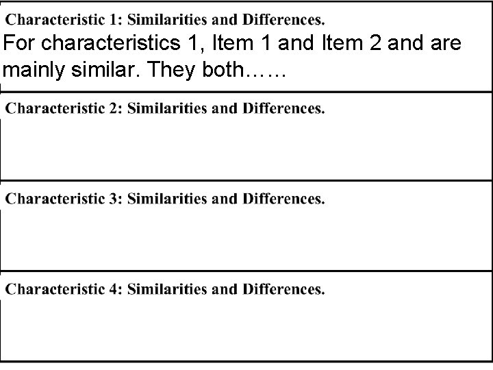 For characteristics 1, Item 1 and Item 2 and are mainly similar. They both……