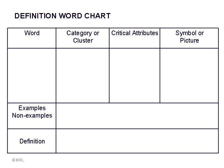DEFINITION WORD CHART Word Examples Non-examples Definition © MRL Category or Cluster Critical Attributes