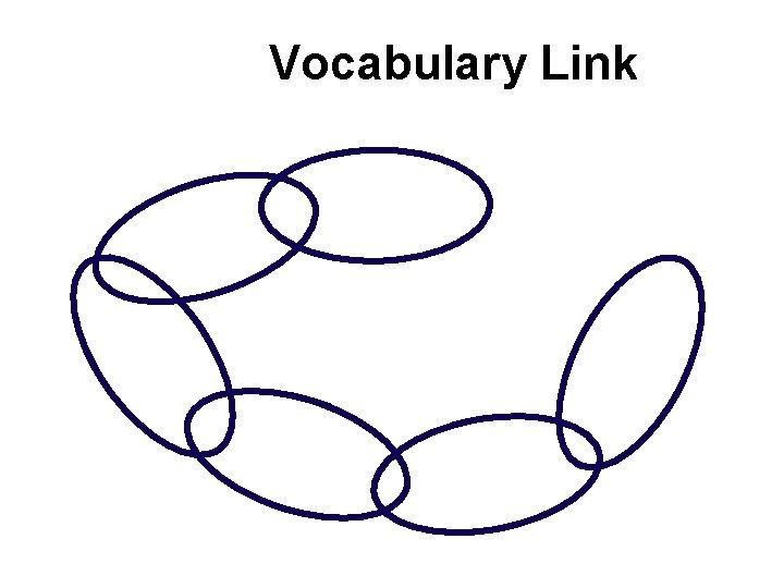 Vocabulary Link