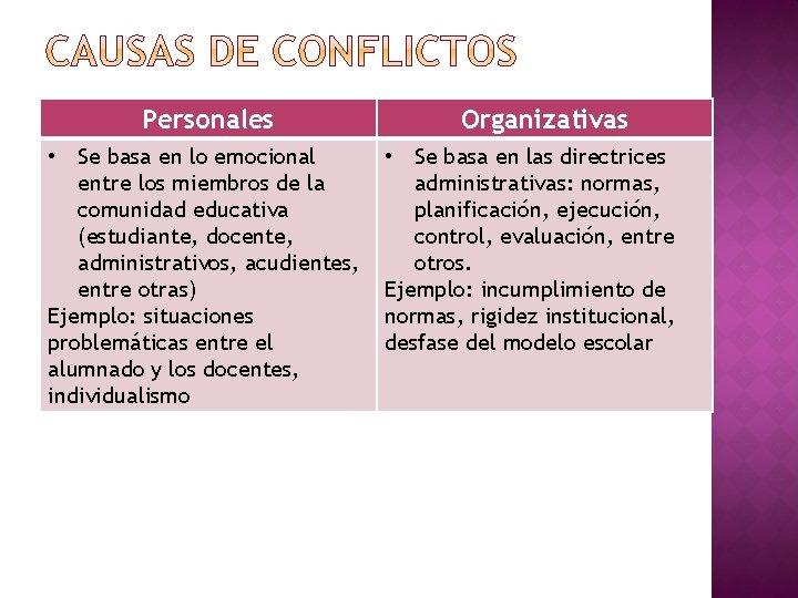 Personales • Se basa en lo emocional entre los miembros de la comunidad educativa