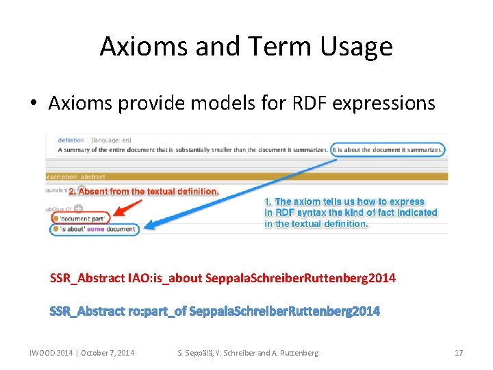 Axioms and Term Usage • Axioms provide models for RDF expressions SSR_Abstract IAO: is_about