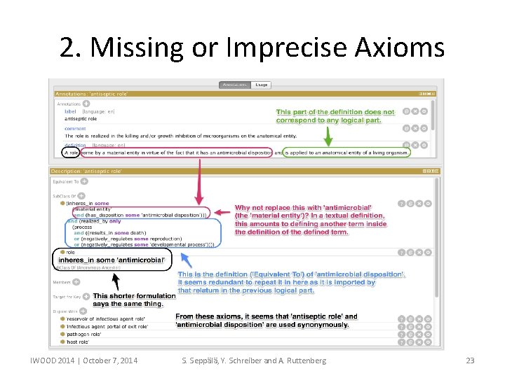 2. Missing or Imprecise Axioms IWOOD 2014 | October 7, 2014 S. Seppälä, Y.