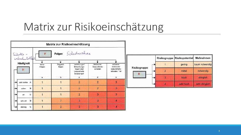 Matrix zur Risikoeinschätzung 3
