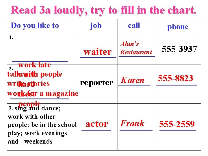 Read 3 a loudly, try to fill in the chart. Do you like to