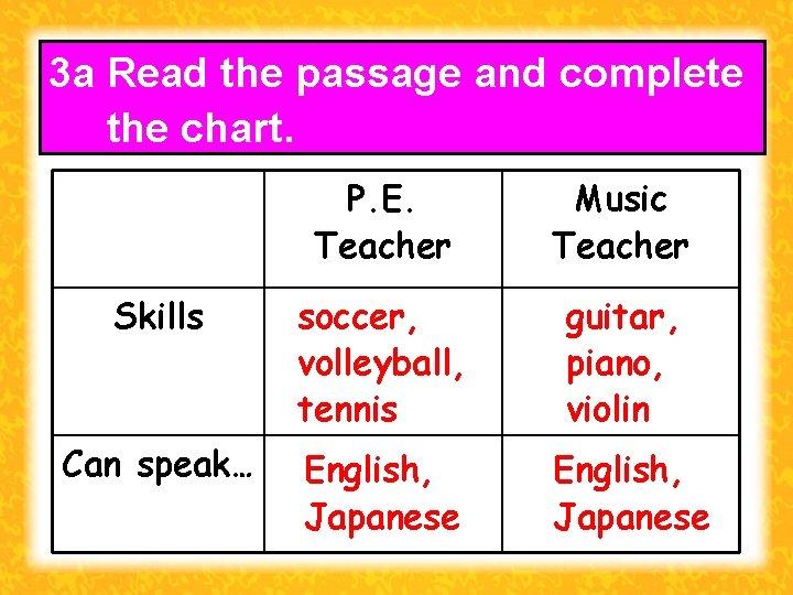 3 a Read the passage and complete the chart. P. E. Teacher Music Teacher