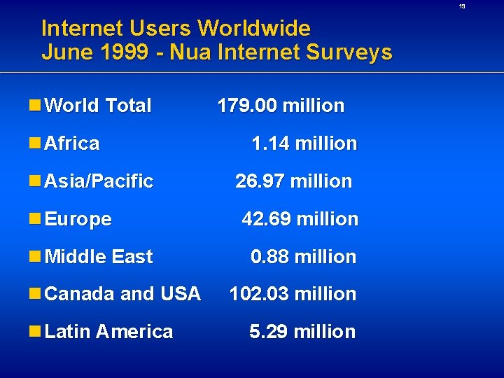 19 Internet Users Worldwide June 1999 - Nua Internet Surveys n World Total n