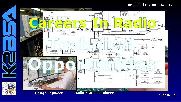 Req 8: Technical Radio Careers In Radio Technical Opportunities Electronics Technician Design Engineer Design