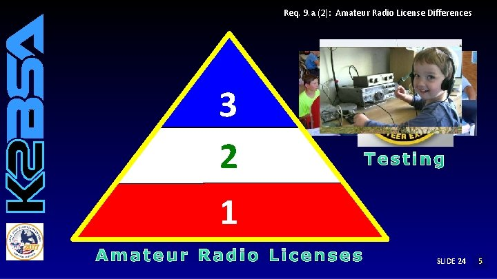 Req. 9. a. (2): Amateur Radio License Differences Extra 3 General 2 Technician 1
