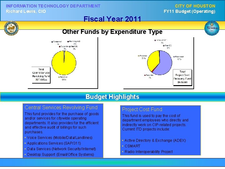 INFORMATION TECHNOLOGY DEPARTMENT Richard Lewis, CIO CITY OF HOUSTON FY 11 Budget (Operating) Fiscal