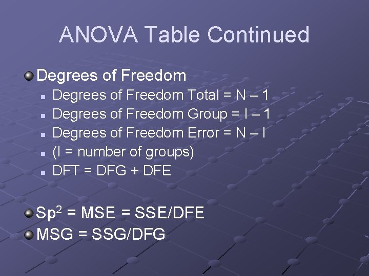 ANOVA Table Continued Degrees of Freedom n n n Degrees of Freedom Total =