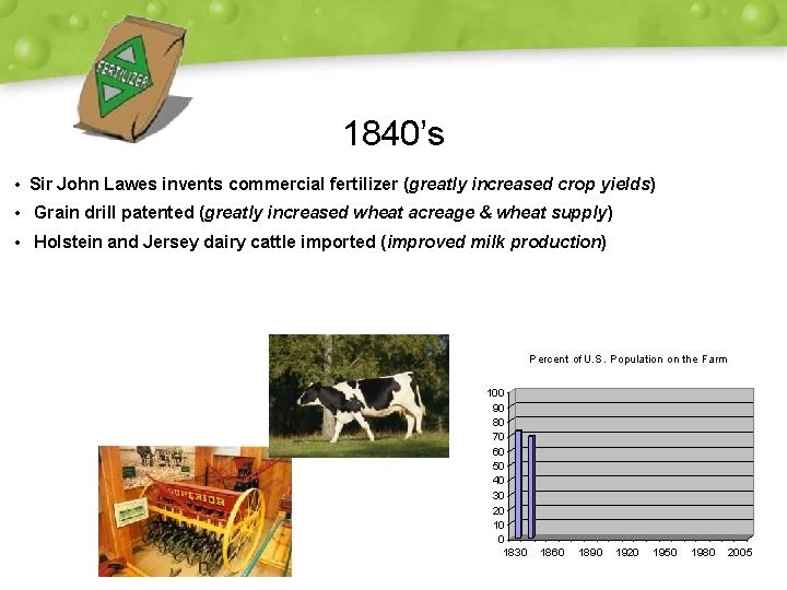 1840's • Sir John Lawes invents commercial fertilizer (greatly increased crop yields) • Grain