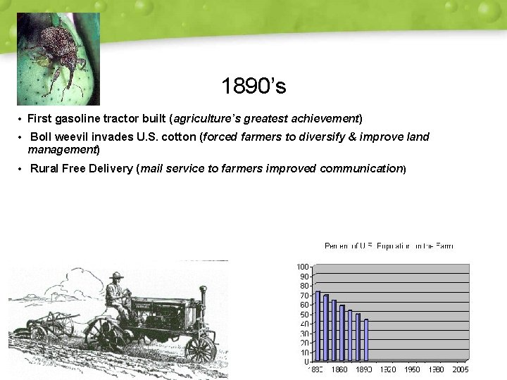 1890's • First gasoline tractor built (agriculture's greatest achievement) • Boll weevil invades U.