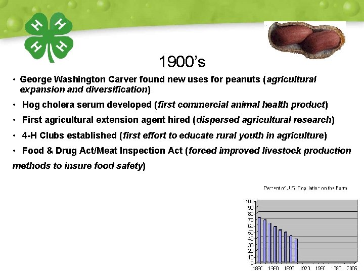 1900's • George Washington Carver found new uses for peanuts (agricultural expansion and diversification)
