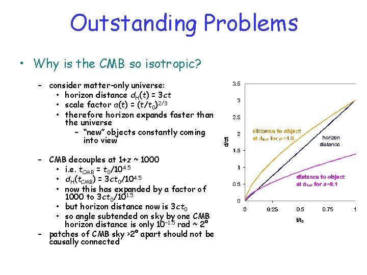 Outstanding Problems • Why is the CMB so isotropic? – consider matter-only universe: •