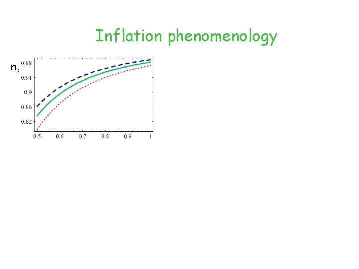 Inflation phenomenology ns