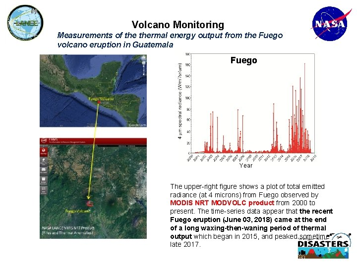 Volcano Monitoring Measurements of thermal energy output from the Fuego volcano eruption in Guatemala