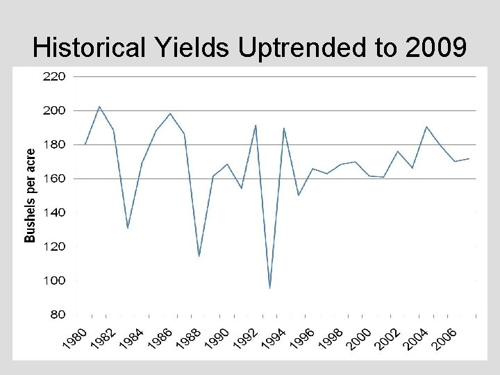 Historical Yields Uptrended to 2009