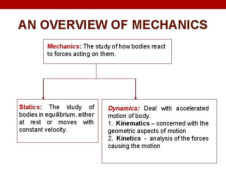 AN OVERVIEW OF MECHANICS Mechanics: The study of how bodies react to forces acting