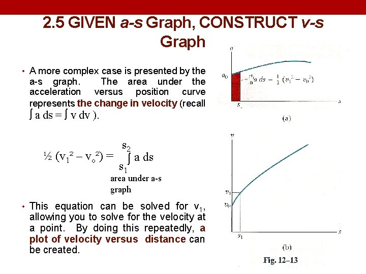 2. 5 GIVEN a-s Graph, CONSTRUCT v-s Graph • A more complex case is