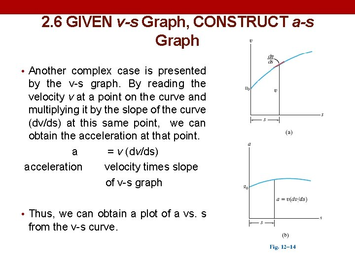2. 6 GIVEN v-s Graph, CONSTRUCT a-s Graph • Another complex case is presented