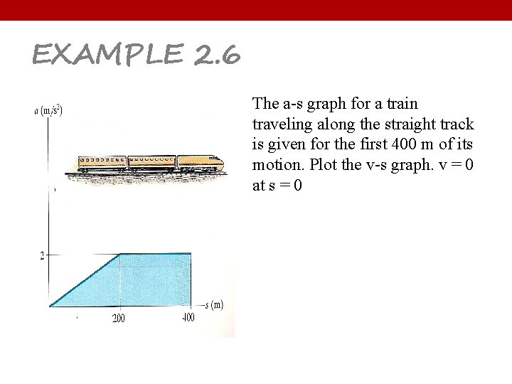 EXAMPLE 2. 6 The a-s graph for a train traveling along the straight track