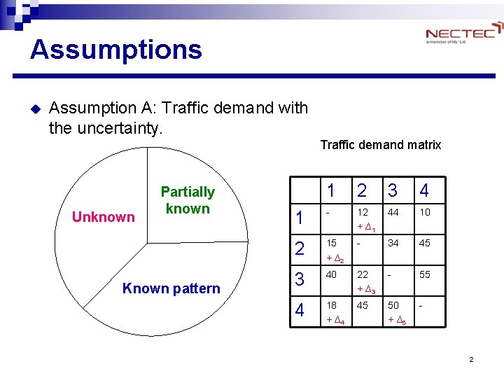 Assumptions u Assumption A: Traffic demand with the uncertainty. Traffic demand matrix Unknown Partially