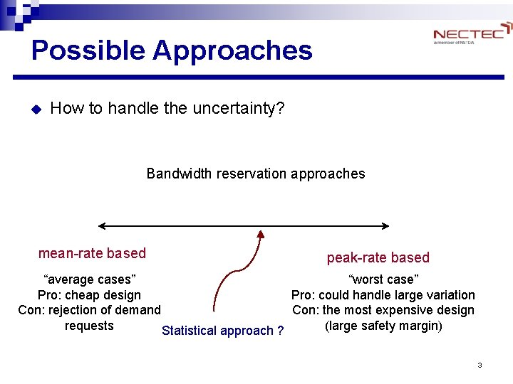 Possible Approaches u How to handle the uncertainty? Bandwidth reservation approaches mean-rate based peak-rate