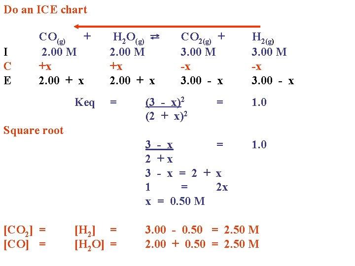 Do an ICE chart I C E CO(g) + 2. 00 M +x 2.