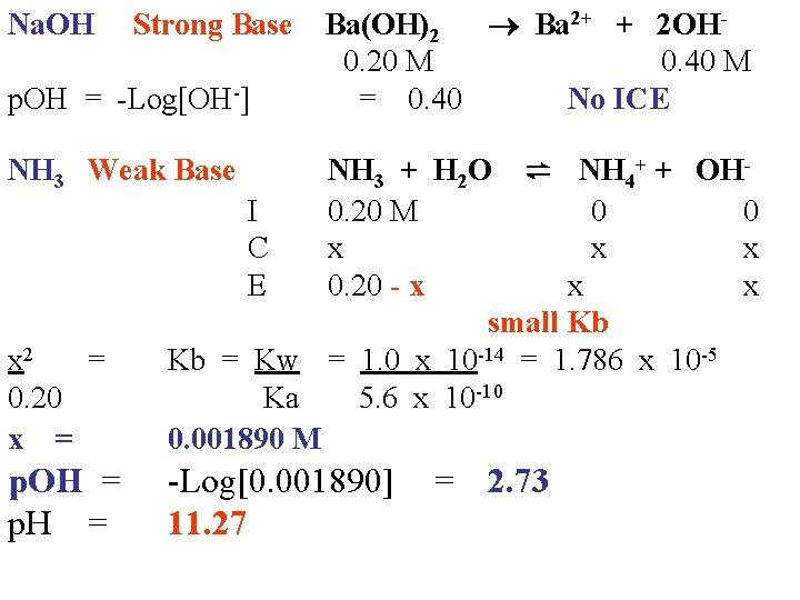 Na. OH Strong Base Ba(OH)2 Ba 2+ + 2 OH 0. 20 M 0.