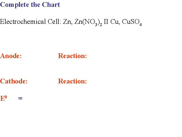 Complete the Chart Electrochemical Cell: Zn, Zn(NO 3)2 II Cu, Cu. SO 4 Anode: