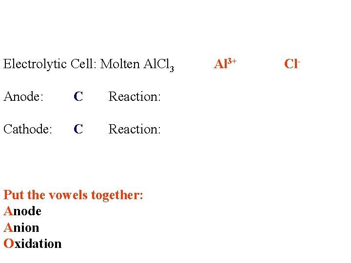 Electrolytic Cell: Molten Al. Cl 3 Anode: C Reaction: Cathode: C Reaction: Put