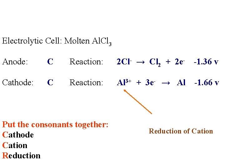 Electrolytic Cell: Molten Al. Cl 3 Anode: C Reaction: 2 Cl- → Cl
