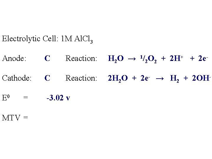 Electrolytic Cell: 1 M Al. Cl 3 Anode: C Reaction: Cathode: C Reaction: