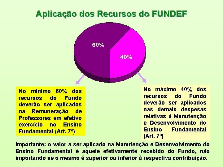 Aplicação dos Recursos do FUNDEF No máximo 40% dos recursos do Fundo deverão ser