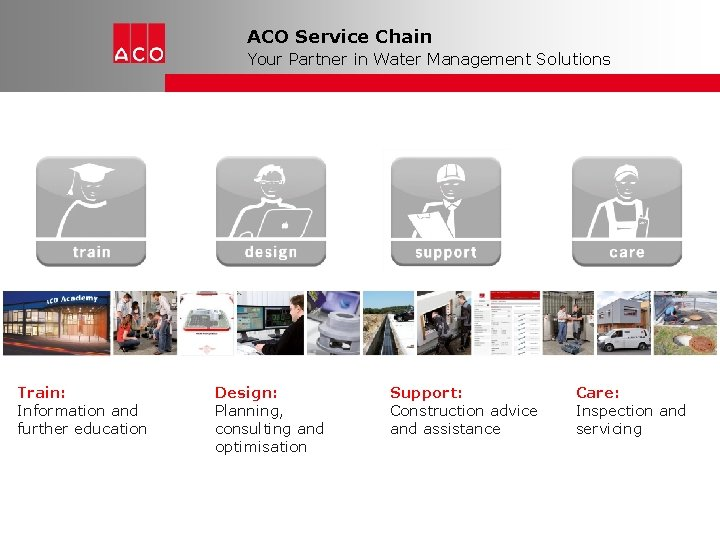 ACO Service Chain Your Partner in Water Management Solutions Train: Information and further education