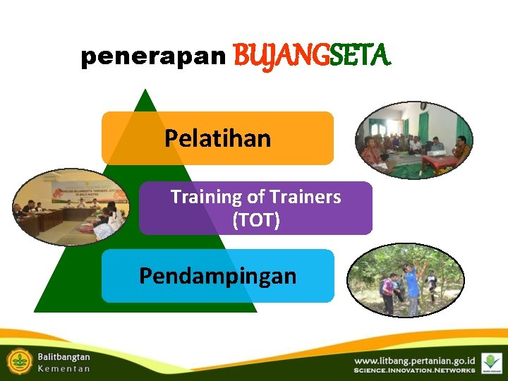 penerapan BUJANGSETA Pelatihan Training of Trainers (TOT) Pendampingan
