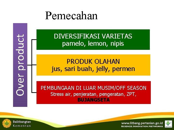 Over product Pemecahan DIVERSIFIKASI VARIETAS pamelo, lemon, nipis PRODUK OLAHAN jus, sari buah, jelly,