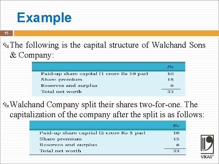 Example 15 The following is the capital structure of Walchand Sons & Company: Walchand