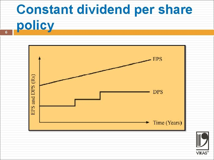 6 Constant dividend per share policy